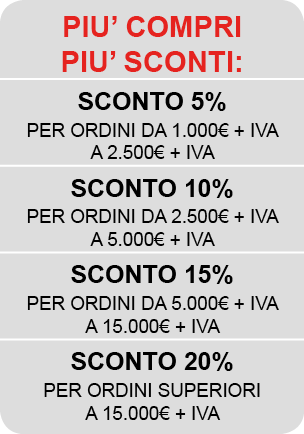 Più compri, più sconti